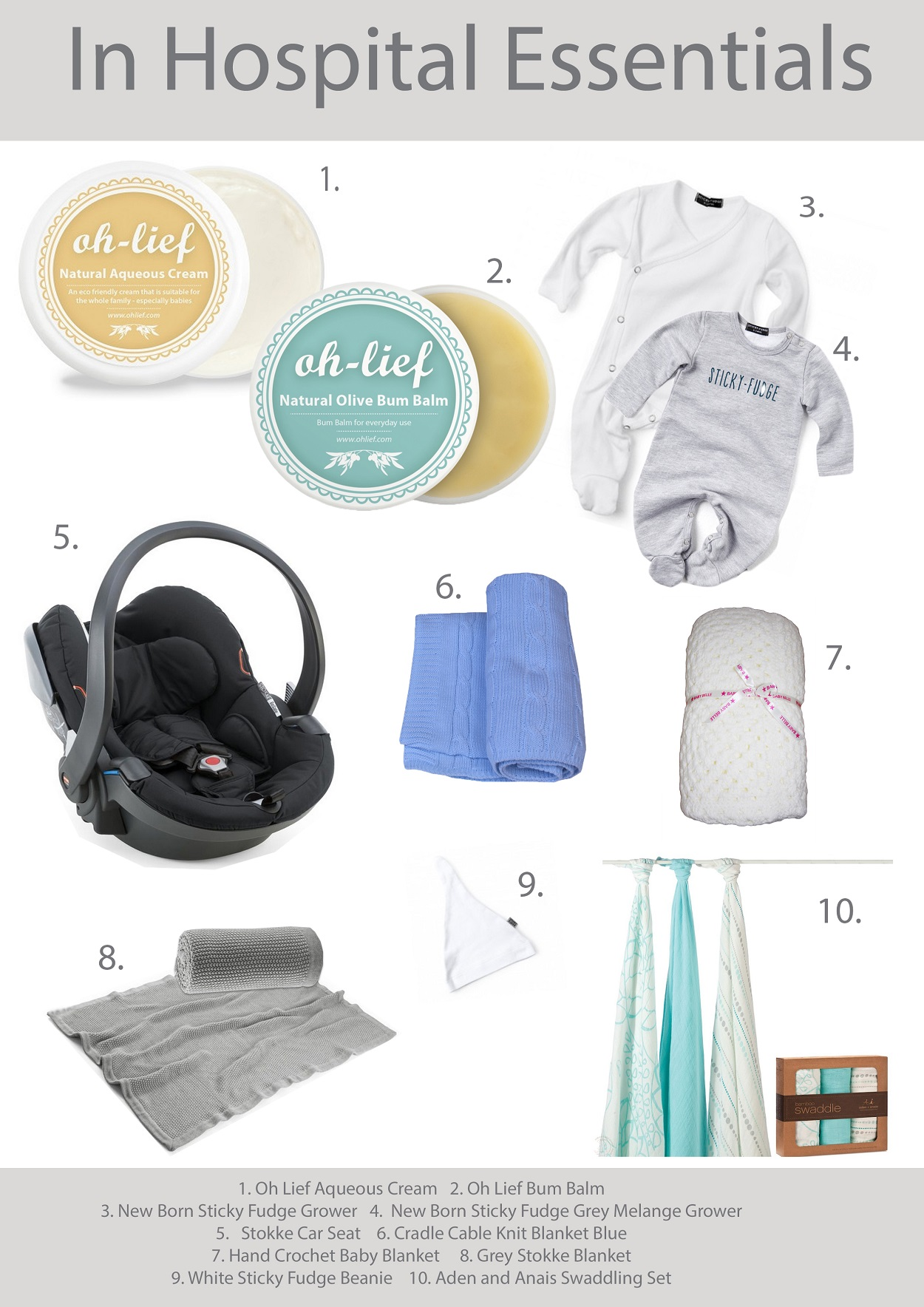 Hospital Essentials for babies